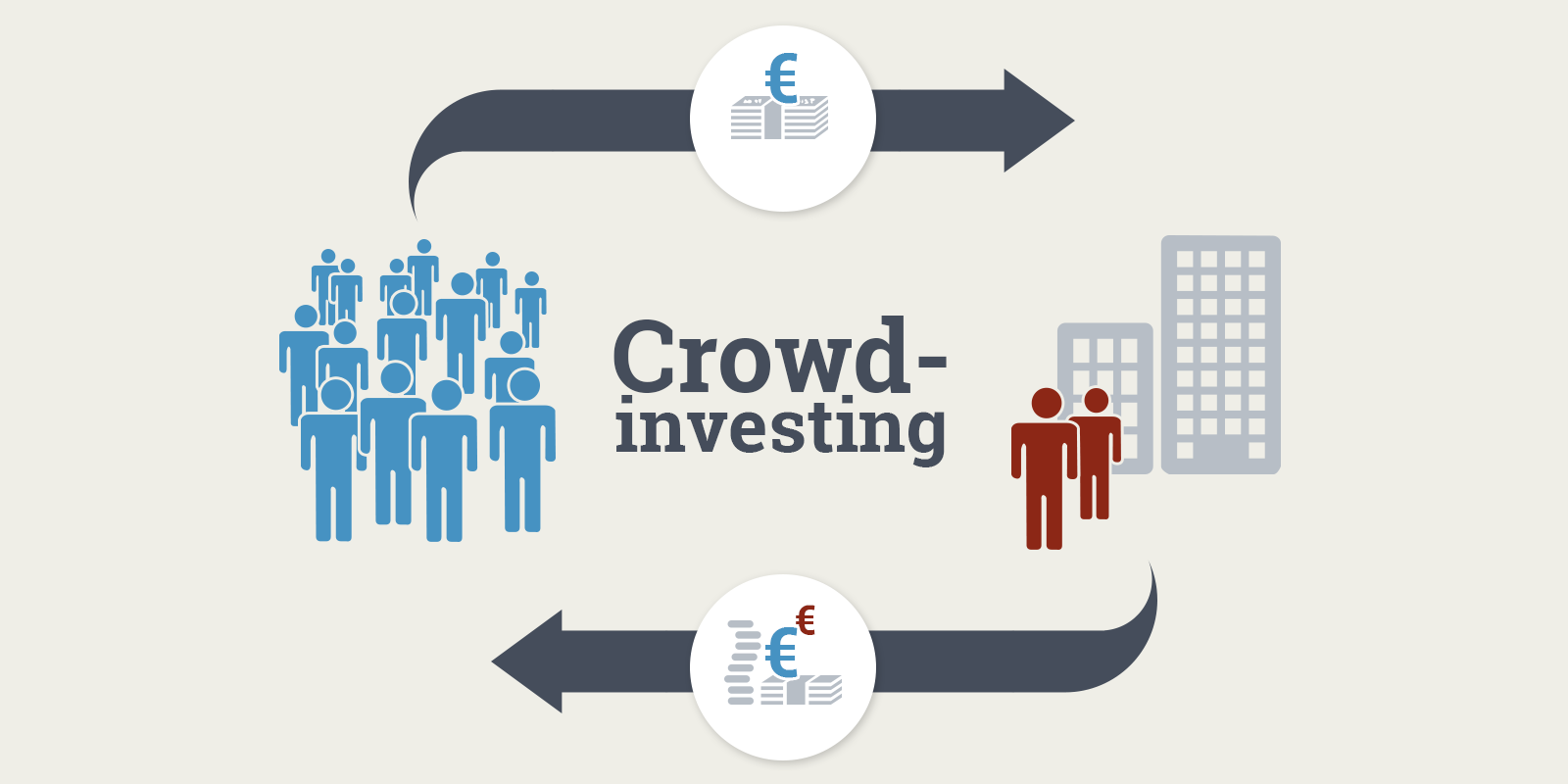Reaping massive returns for the masses: crowdinvesting is fast becoming a feasible means of raising capital for real estate and property purchases.